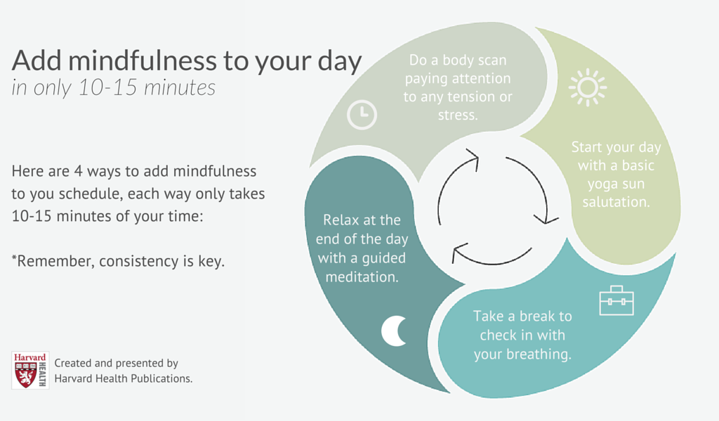 Practice mindfulness in 15 minutes - Harvard